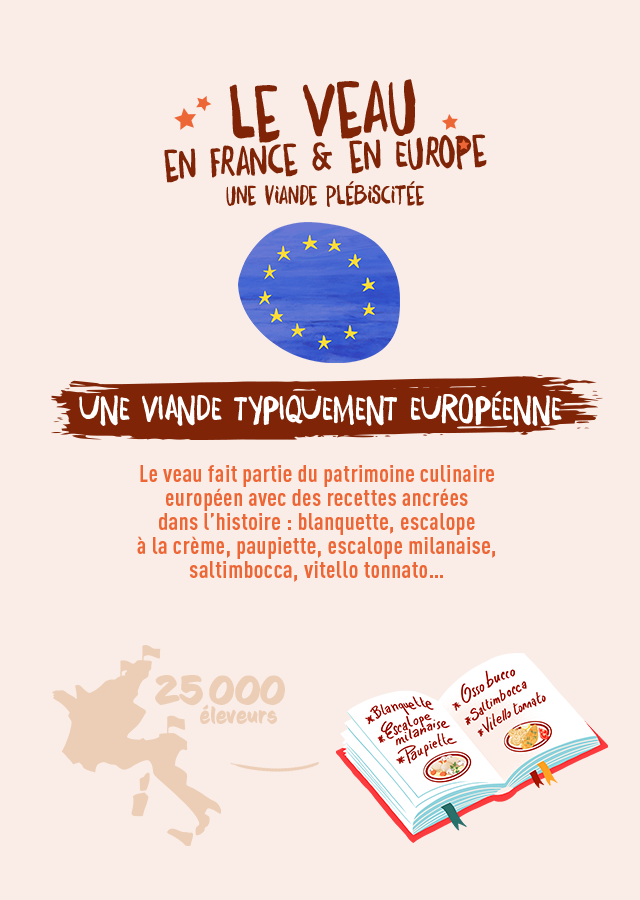 25 000 éleveurs européens perpétuent chaque jour un savoir-faire typique en France, en Italie, en Belgique et aux Pays-Bas.