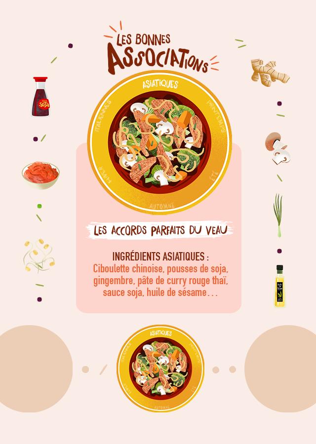 INGRÉDIENTS ASIATIQUES : Ciboulette chinoise, pousses de soja, gingembre, pâte de curry rouge thai, sauce soja, huile de sésame…