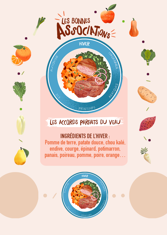 INGRÉDIENTS DE L'HIVER : Pommes de terre, patate douce, chou kalé, endive, courge, épinards, potimarron, panais, poireau, pomme, poire, orange…