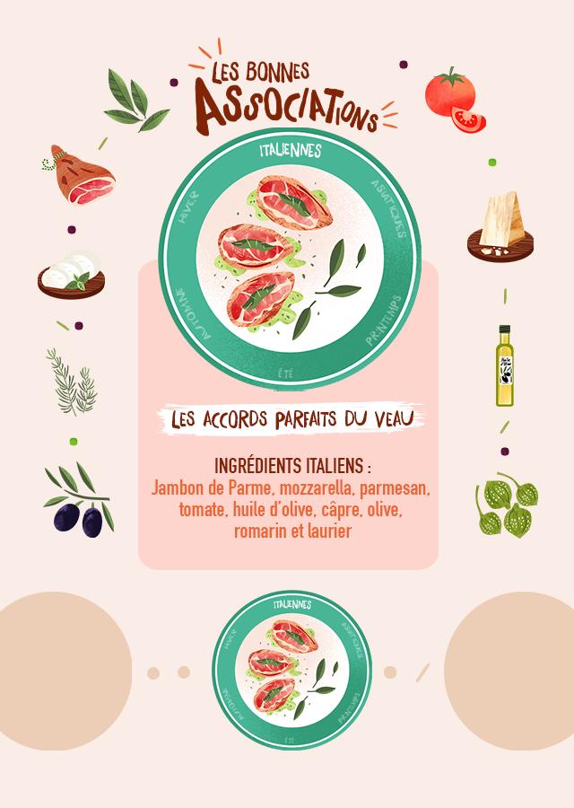 bon de Parme, mozzarella, parmesan, tomates, huile d'olive, câpre, olive, romarin et laurier
